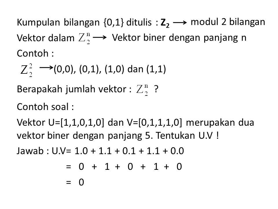 Kumpulan bilangan {0,1} ditulis : Z2 Vektor dalam Contoh : (0,0), (0,1), (1,0) dan (1,1) Berapakah jumlah vektor : Contoh soal : Vektor U=[1,1,0,1,0] dan V=[0,1,1,1,0] merupakan dua vektor biner dengan panjang 5. Tentukan U.V ! Jawab : U.V= 1.0 + 1.1 + 0.1 + 1.1 + 0.0 = 0 + 1 + 0 + 1 + 0 = 0